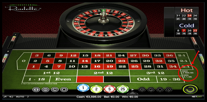 A Guide Mentioning How to Play Roulette Online